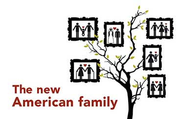 The new American family tree graphic, courtesy of ISR