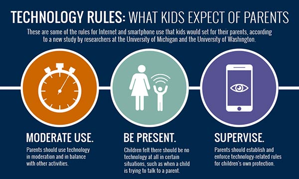 Technology graphic with text