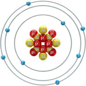 Electrons orbit the protons and neutrons at the core of an atom. When two or more atoms are linked together, they become molecules.